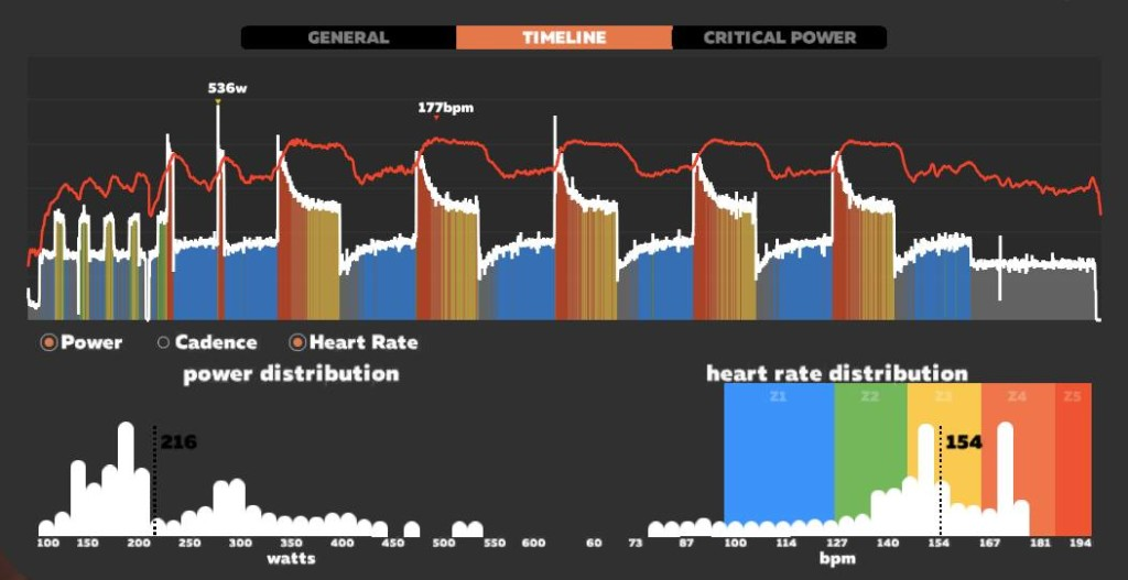 The Ultimate Guide to Training with Xert and Zwift – Xert