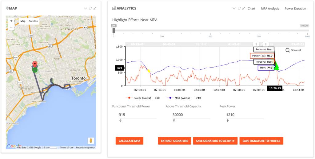 MPA Analysis - Fitness Breakthrough